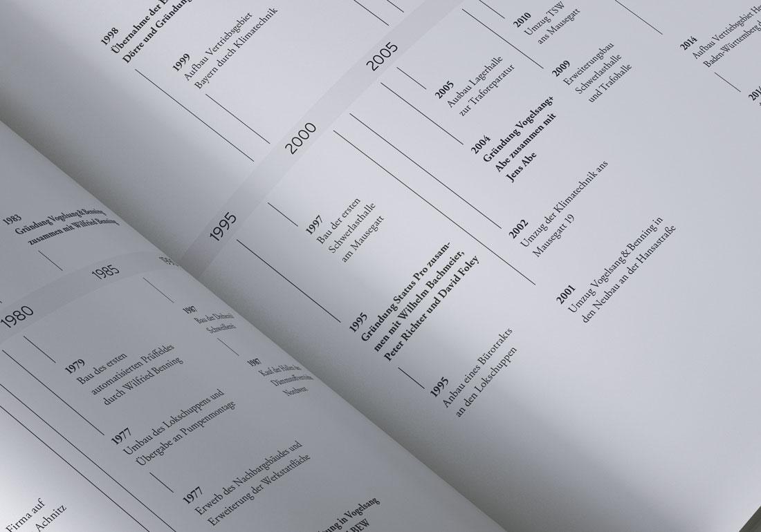 Vogelsang-Zeitstrahl-Buchdruck