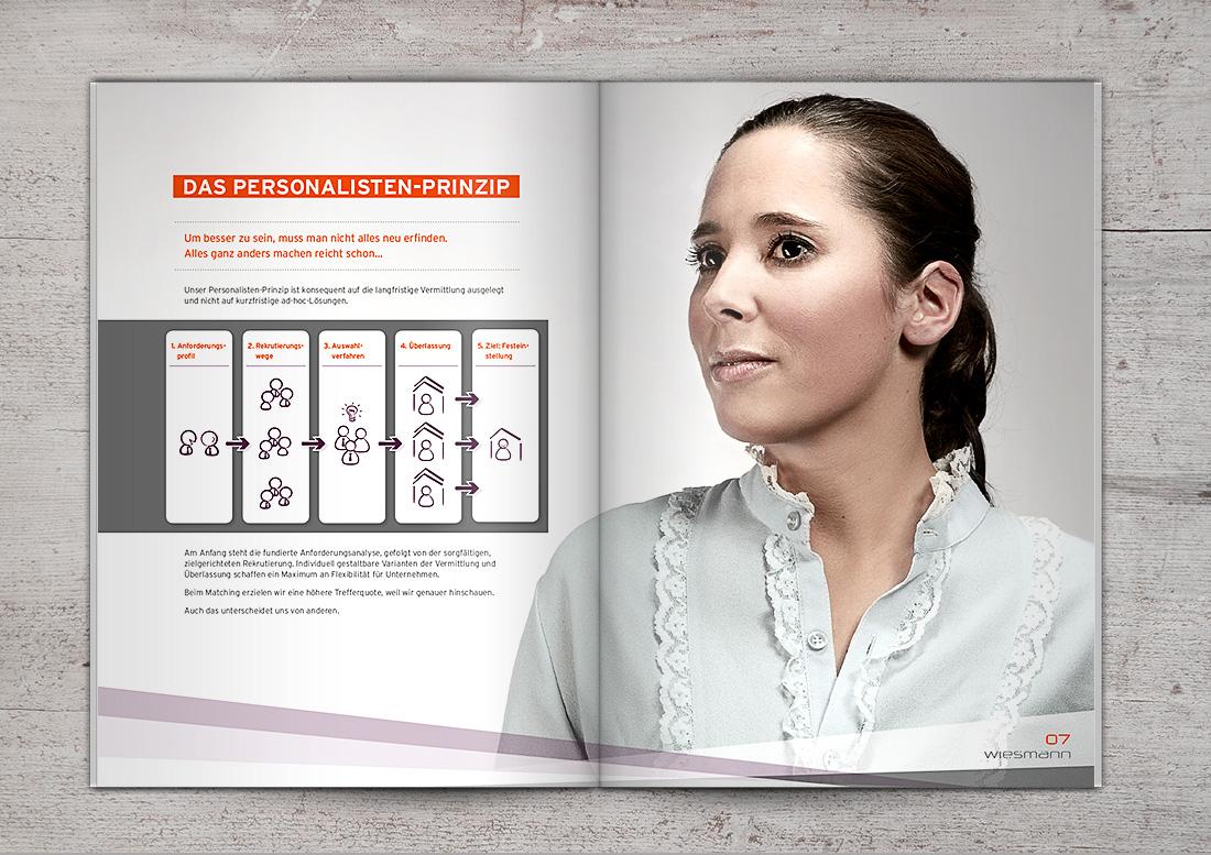 imagebroschüre gestaltung design